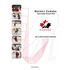 Goaltender - Hockey Canada Skills Development Manual - teamcanada
