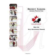 Half Ice Drill Manual - Hockey Canada Skills Development - teamcanada