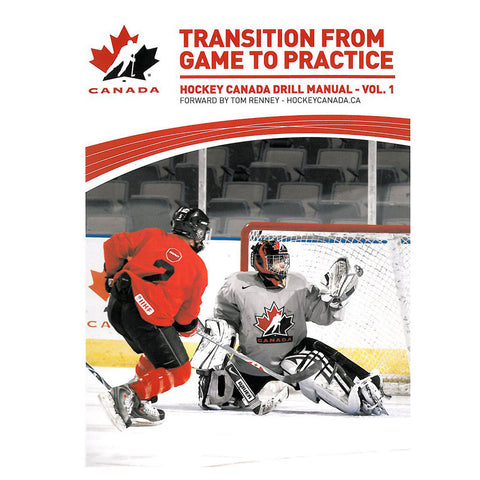 Transition: Game to Practice  ©2010 - teamcanada