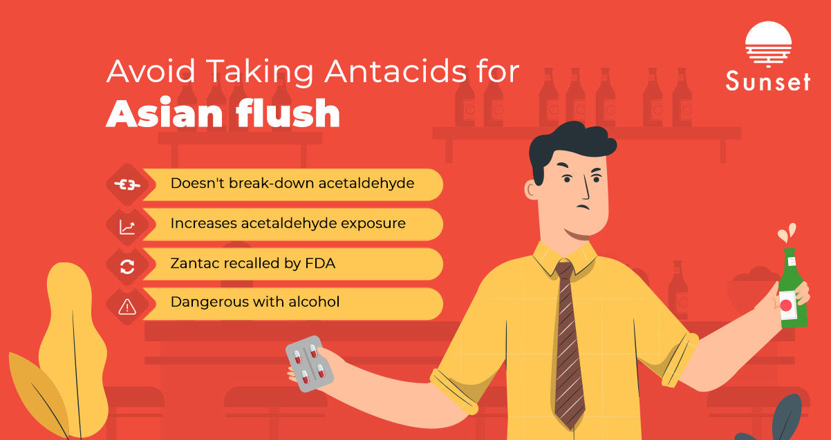 Dangers of Antacids like Pepcid for Asian Flush Infographic