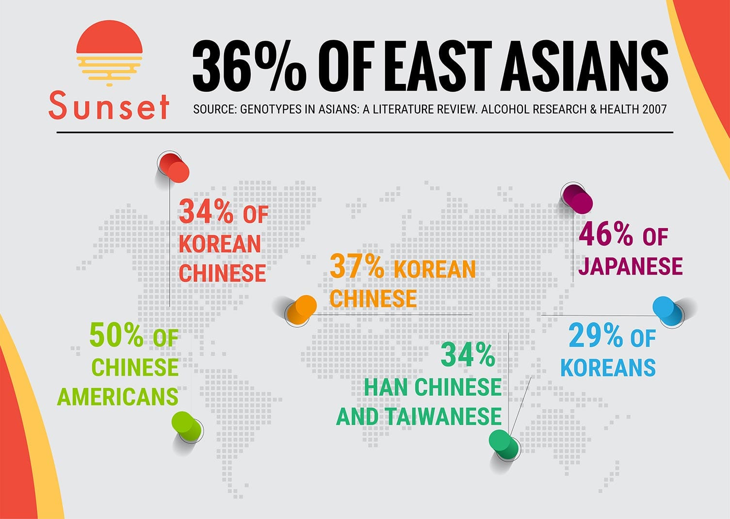 Does Asian Glow Only Affect Asians?