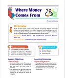 Teach where money comes from to KS1 - Lesson plan