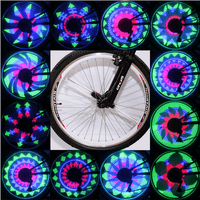 Bicycling:Bicycling:Fire Sale