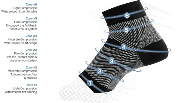OS1st FS4- Plantar Fasciitis Support Compression Socks (Pair) 1/4 Crew