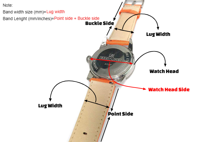 watch band's width size