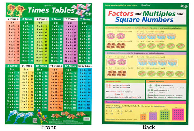 Poster Times Tables - Green