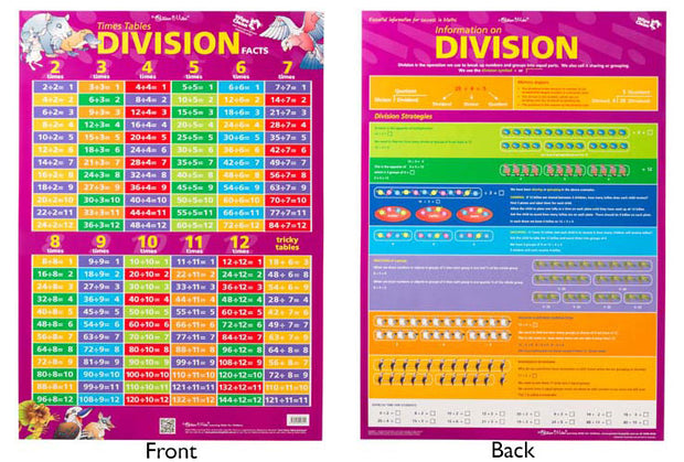 Poster Times Tables Division