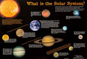 POSTER THE SOLAR SYSTEM