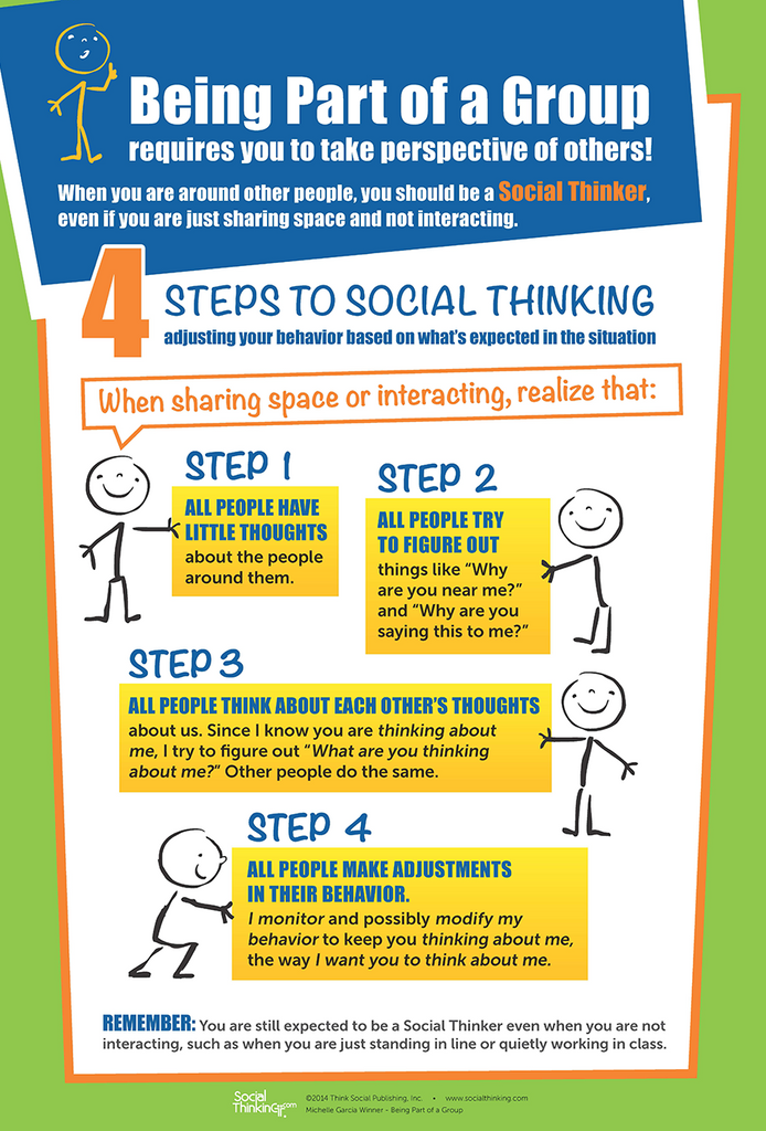 Being Part of a Group – Poster - Social Thinking Singapore