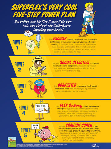 Superflex's Very Cool Five-Step Power Plan Poster - Social Thinking Singapore