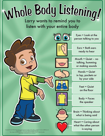 Whole Body Listening Poster - Social Thinking Singapore
