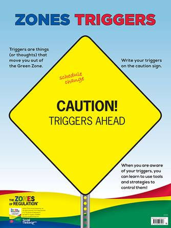 Zones Triggers (dry erase) – Poster - Social Thinking Singapore