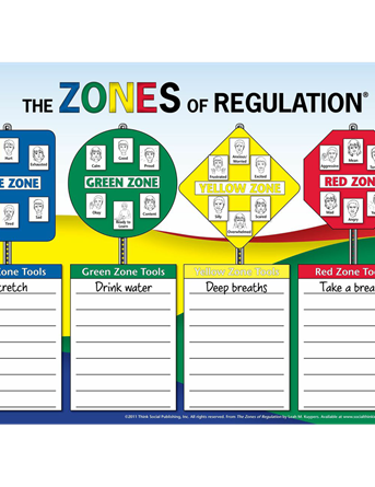 Zones of Regulation Poster - Social Thinking Singapore