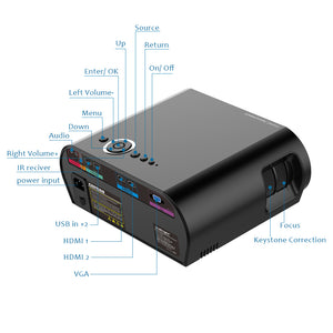 HD Video LCD Projector 3500 Luminous - GP902 - Alphas