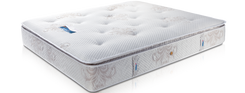 Springfit Hotel Green Hotel Mattress Collection