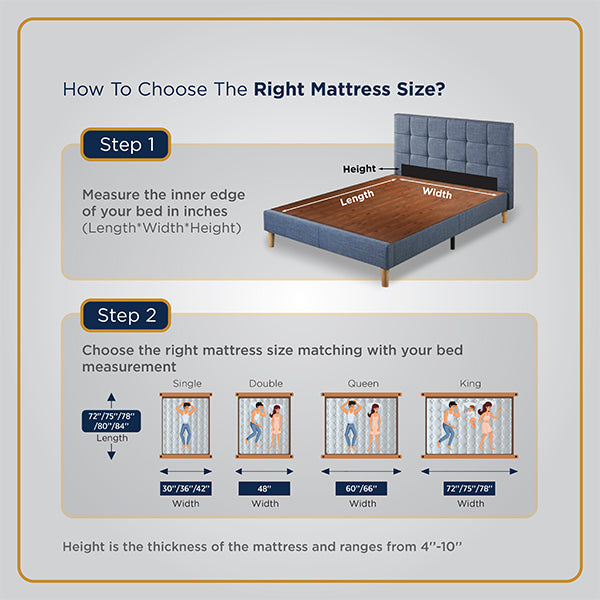 Reactive Firm Mattress