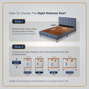 Reactive Ortho Mattress