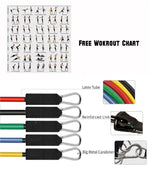 5 in 1 Resistance training Workout set - wodarmour