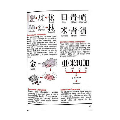 ILLUSTRATED JAPANESE CHARACTERS 英文日本絵とき事典 #13 English and Japanese Edition - produits du Japon - BHTK