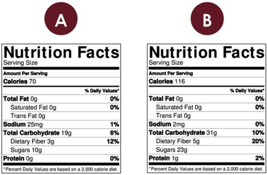 Nutrition labels quiz