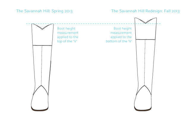 Poppy Barley Savannah Hill Boot Drawing