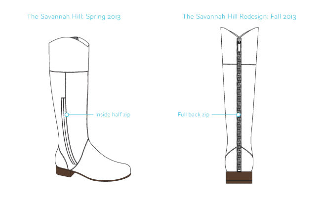 The Savannah Hill Boot by Poppy Barley - Technical Drawings