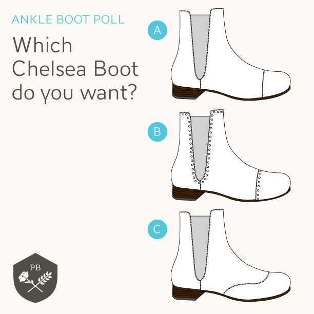 Poppy Barley Product Development Poll: Custom Chelsea Boots