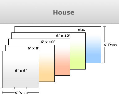 Schematic of wide orientation of the enclosure kit against a house.
