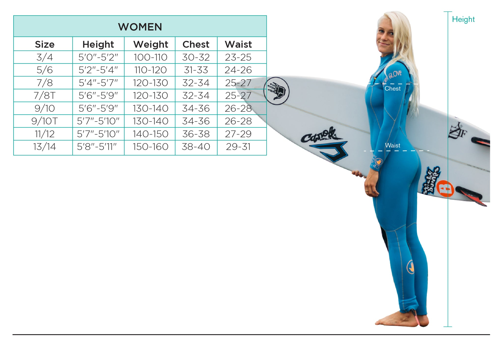 Womens Wetsuit Size Chart
