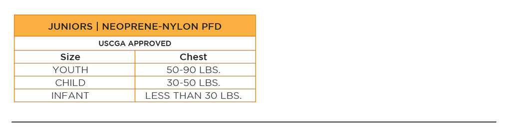 Junior PFD Size Chart