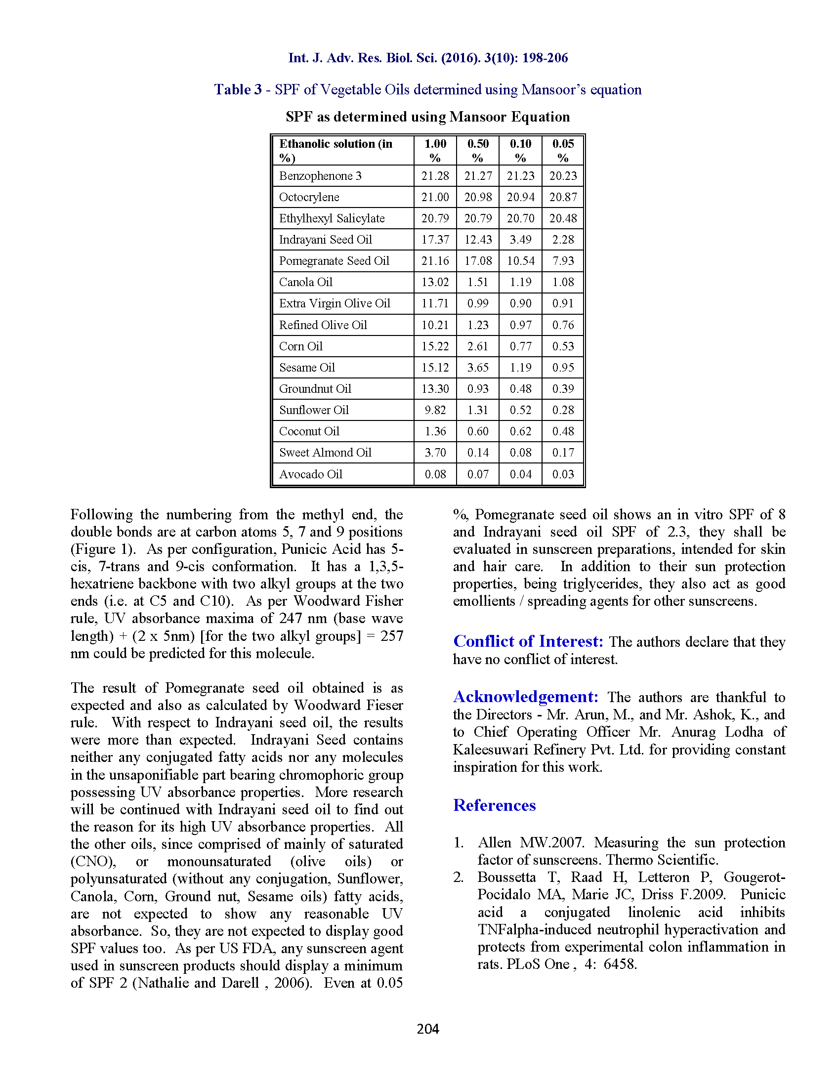 Sun Screen Efficacy of Punica granatum (Pomegranate) and Citrullus colocynthis (Indrayani) Seed Oils Page 7