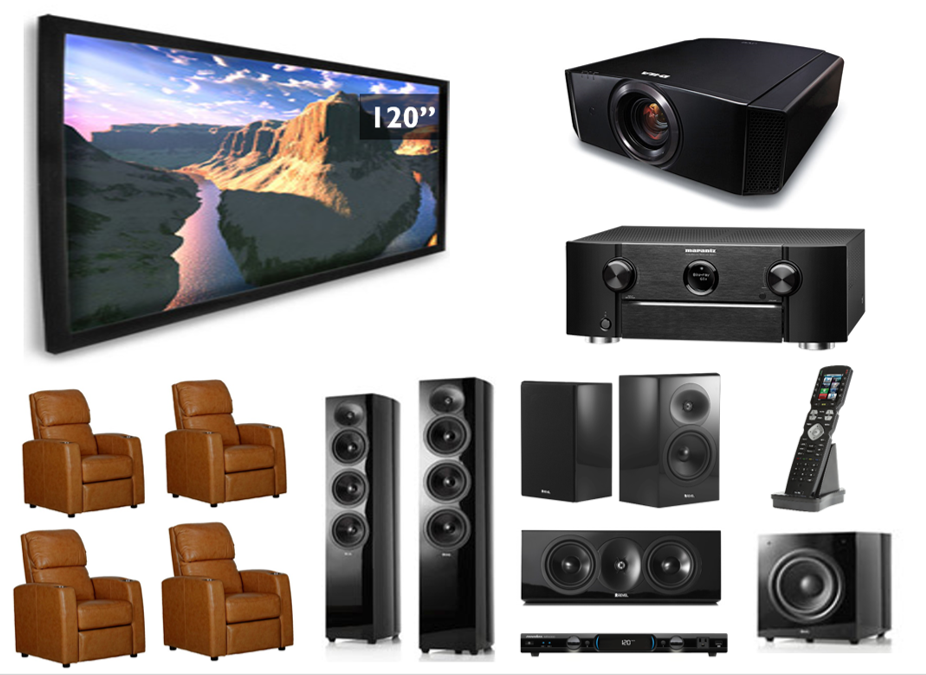 home theater- packages- dallas-fort worth- texas- phoenix-scottsdale-arizona