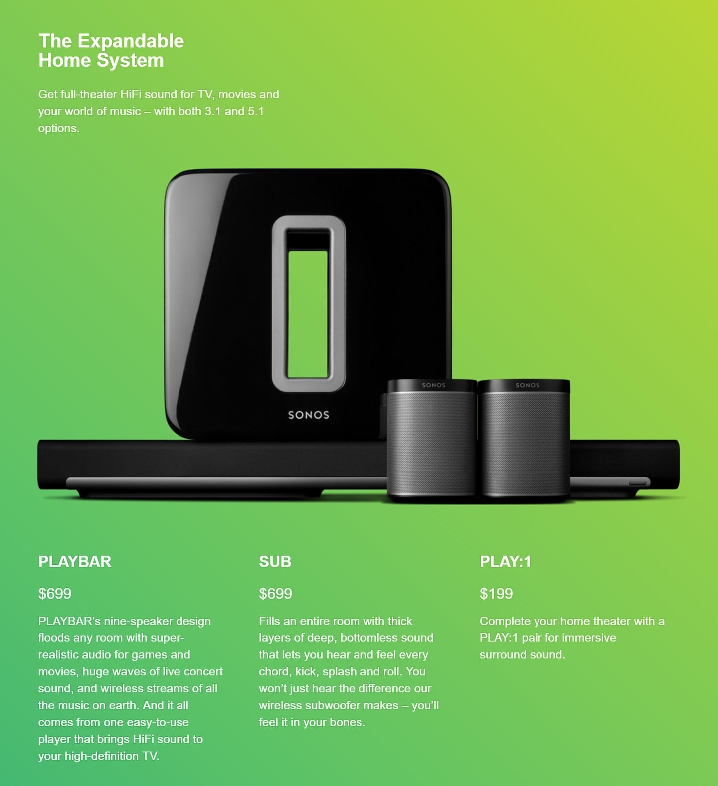 sonos-playbar-sub-play1-expandable-home-system
