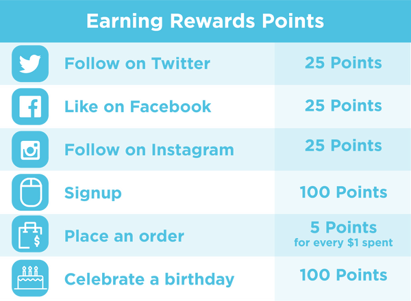 Earning eb5 Rewards