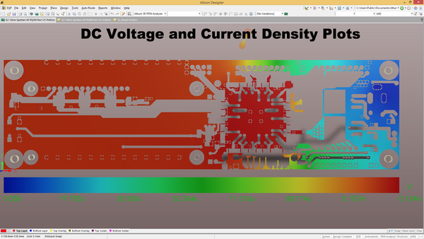 DC VOLTAGE AND CURRENT DENSITY PLOTS
