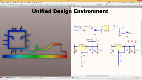 UNIFIED DESIGN ENVIRONMENT