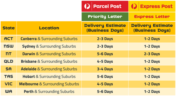 Australia Post Delivery Timetable - Gamory