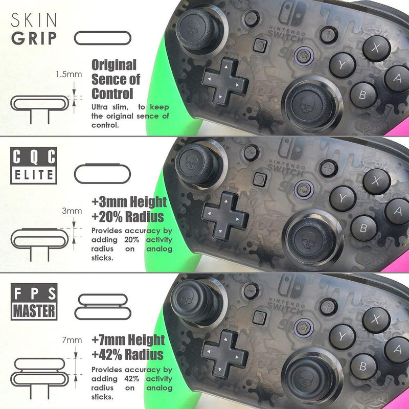 Skull & Co. Thumb Grip Set for Nintendo Switch Pro / PS4 Controller (Black) Controller Accessories Skull & Co.