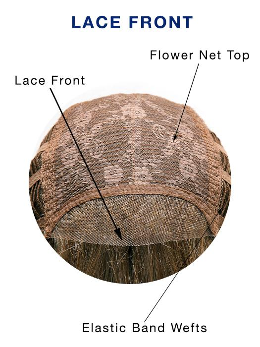 Cap Construction | Lace Front