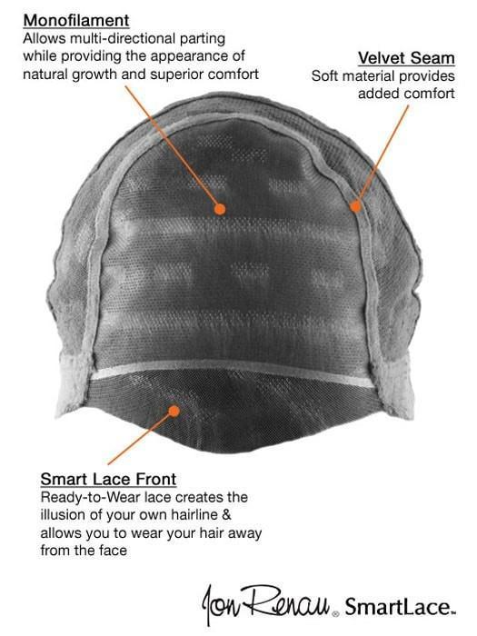 Lace Front & 100% Hand-Tied | See Cap Construction chart for details