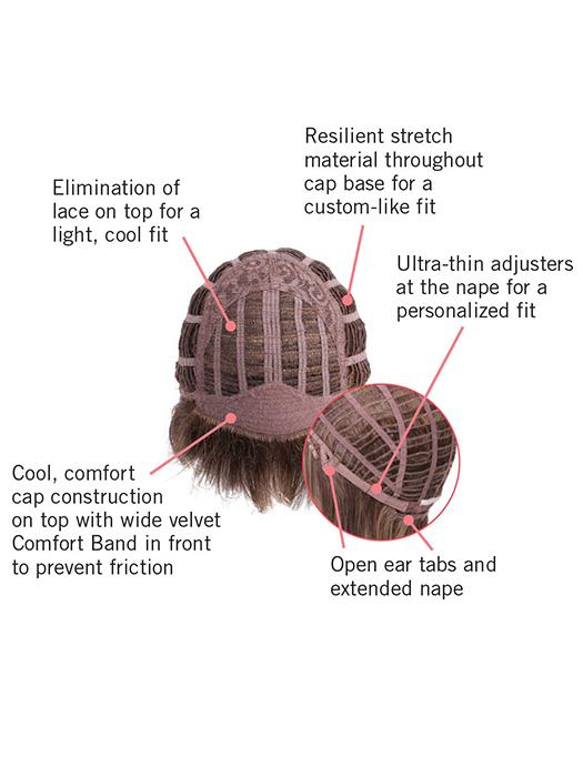 Cap Construction | Basic Cap