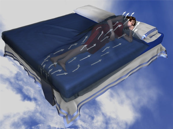 New Bedfan Bed Fan Bed Cooling Bed Air Conditioner