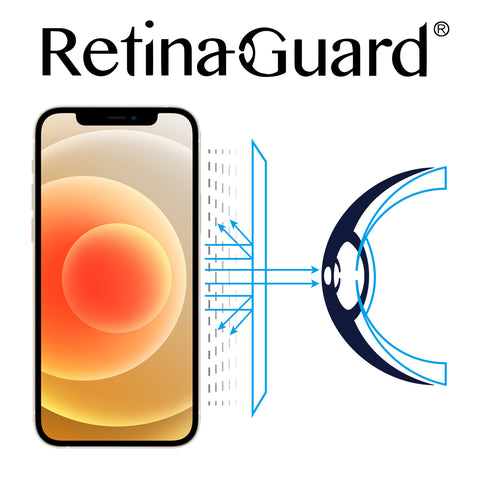 "RetinaGuard 視網盾 iPhone 12 mini (5.4"") 防藍光保護膜"