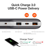 Power Bank USB C Power Delivery 2.0 (PD2.0) 10000mAh w/ Qi Wireless Charging