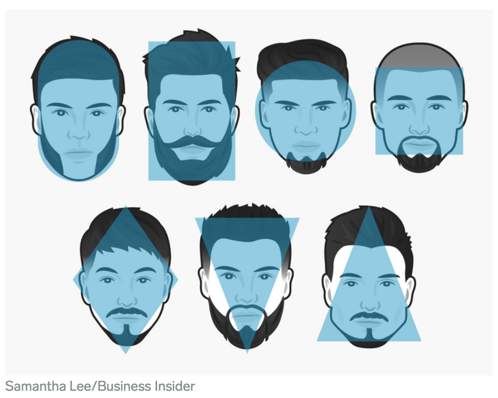 The Best Facial Hair For Your Face Shape