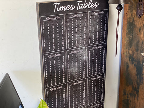 STUNNING timber times table NUMBERS