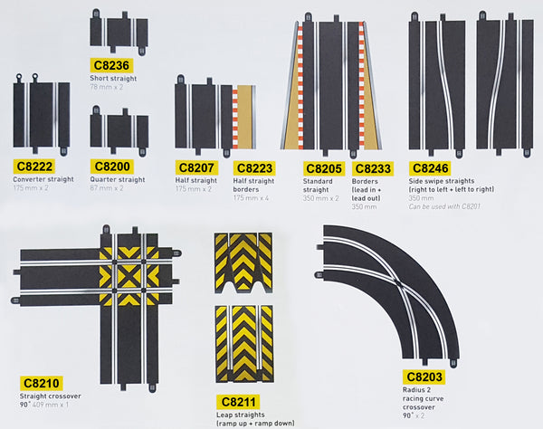 Scalextric Sport Track Guide Diagram