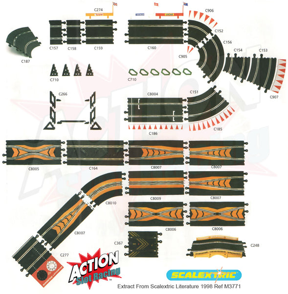 Scalextric Classic Track Reference Guide