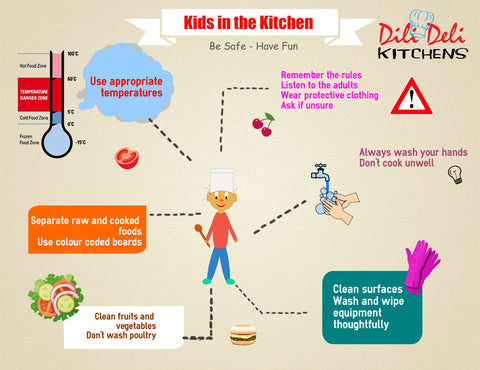 Kids In The Kitchen - Safety – Dili Deli Kitchens