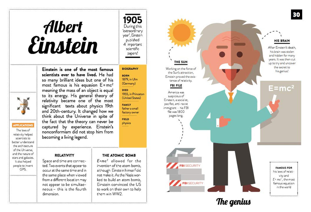 Super Scientists (40 Inspiring Icons)